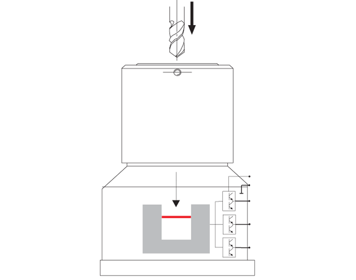 波龙(BLUM) z-nano ir刀长测量器-接触式对刀仪