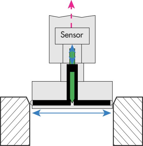 波龙(BLUM) 孔径测量仪 bg40/41/42