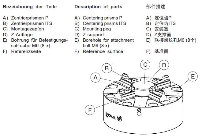 ER-043123 EROWA ITS卡盘100P 防锈型,不带底板