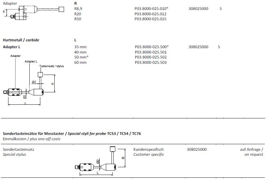 波龙(BLUM)探针 (用于tc53/54/76)025.300