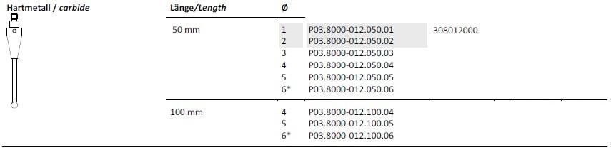 波龙(BLUM)探针(用于TC50/51)012.050.03
