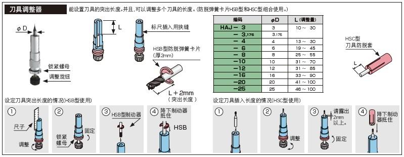 日本MST温风式热装装置