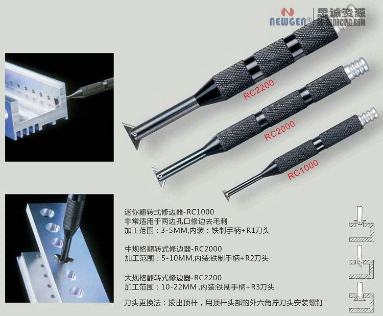 RC2200 诺佳(noga) 大规格翻转式修边器