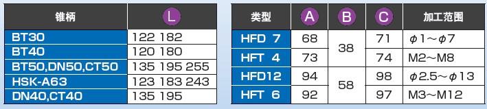 日本MST90°袖珍型角度头安装图片