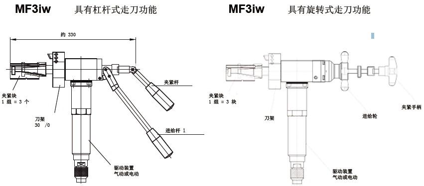 德国DWT坡口机MF3iw