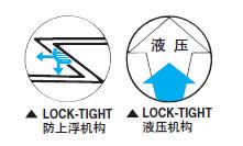 LOCK-TIGHT mc平口钳