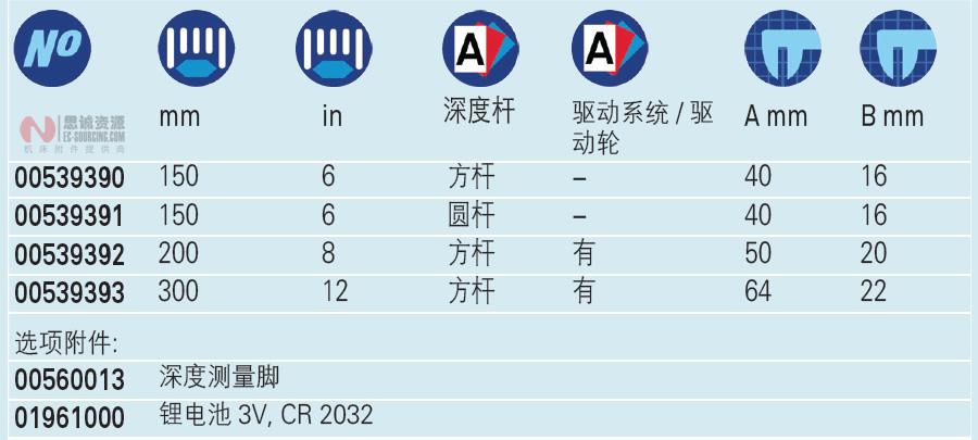 瑞士TESA数显防水卡尺VALUELINE IP67