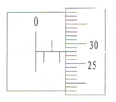 仟分尺运用方法及读数