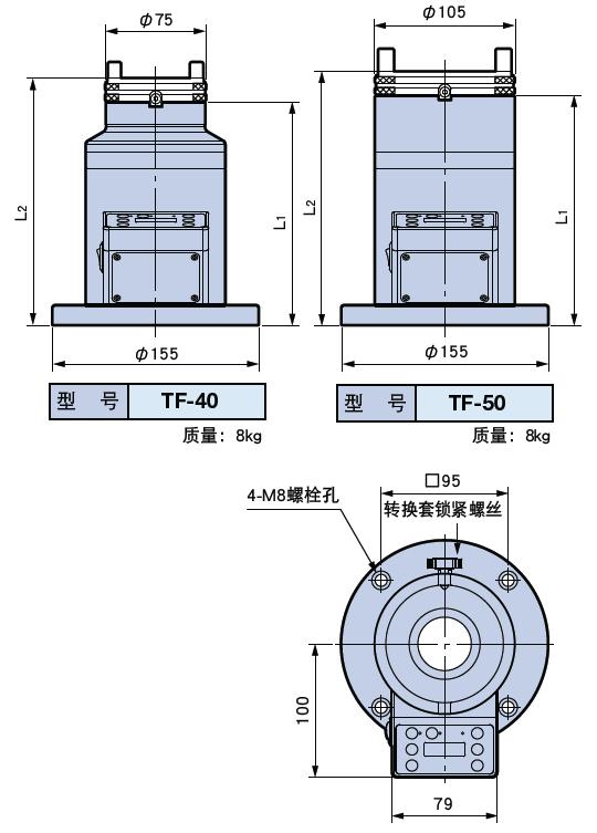 日本BIG 弹簧夹头用扭矩拆刀器