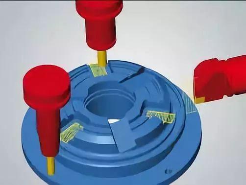 CNC可以实现车削和铣削的同时编程吗?