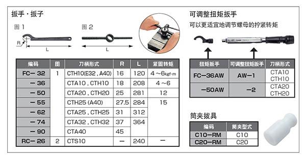 日本MST扭力扳手使用方法及注意事项