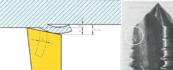 螺旋槽丝锥退刀时为什么容易崩牙
