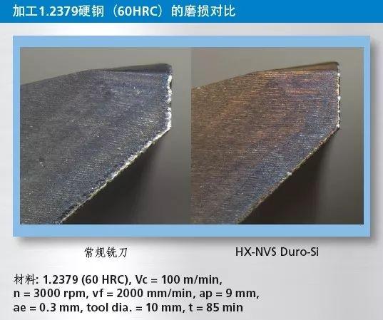 Fraisa佛雷萨高效铣削超过55HRC高硬钢