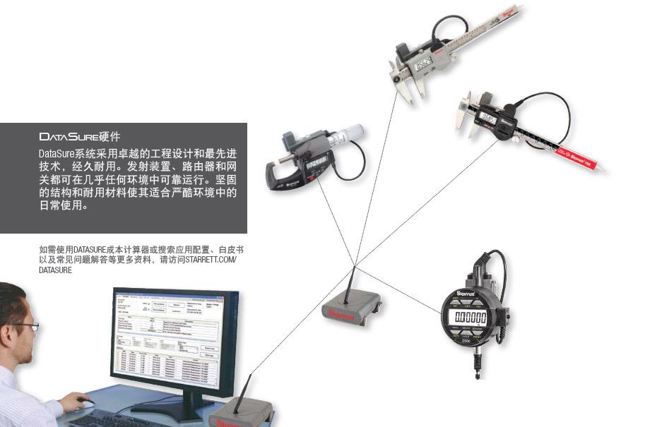 美国Starrett_施泰力DATASURE无线测量数据采集系统