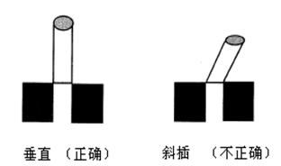 测量工具有哪些,如何选择合适的量具?
