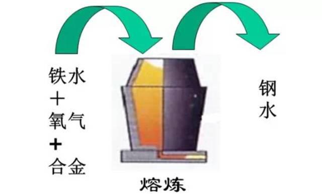 进口模具钢材有哪些参数性能资料