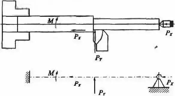 车削加工细长轴的精度如何控制?如何改善变形?