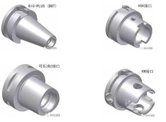 加工中心主轴接口选用BBT接口还是选用HSK接口?