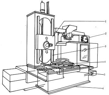 cnc加工中心的功能用途和分类