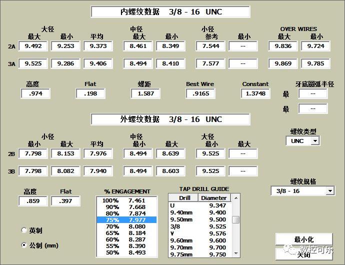 关于美制螺纹UNC UNF UNEF的区别