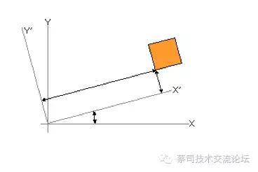 蔡司三坐标测量机应用之电极自动化检测方案