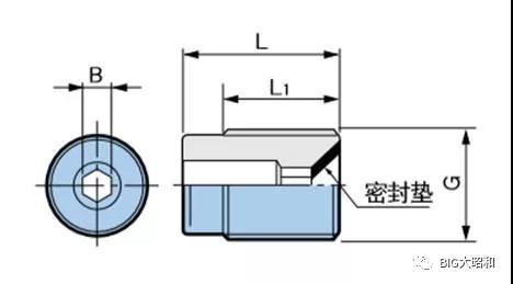 轴向调节螺丝的作用是什么呢
