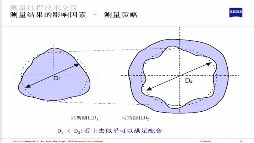 影响三坐标测量结果的六大因素