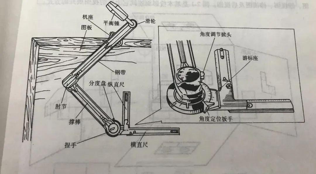 机械图纸该要怎么看