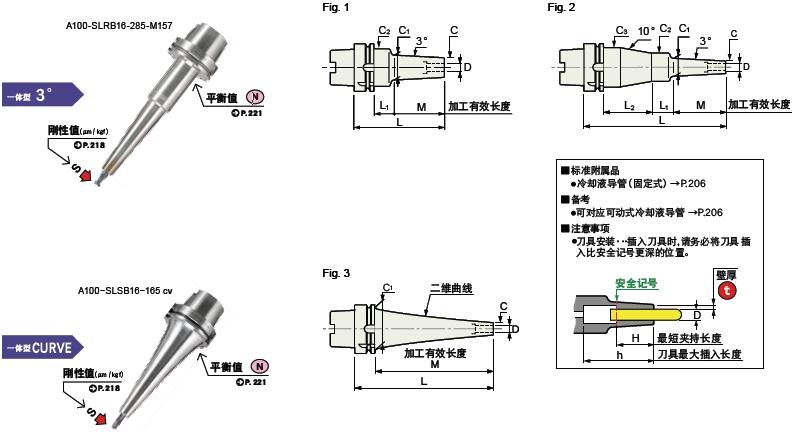 日本MST热装刀柄A100一体型