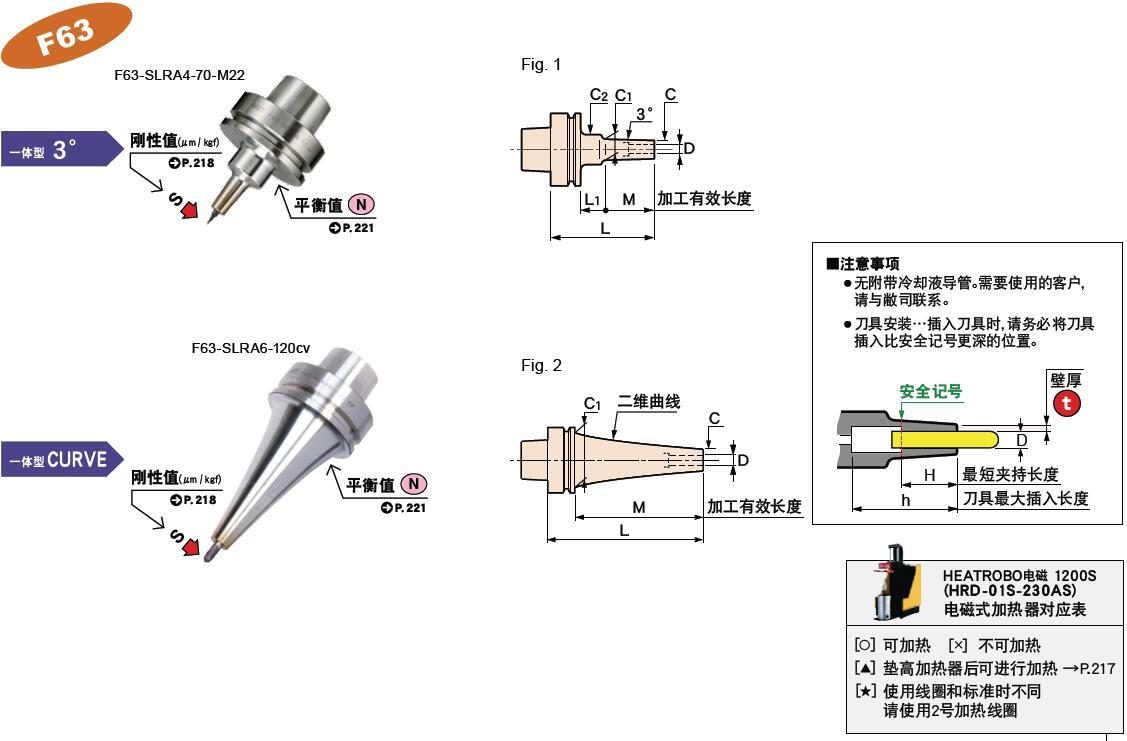 日本MST热装刀柄F63一体型