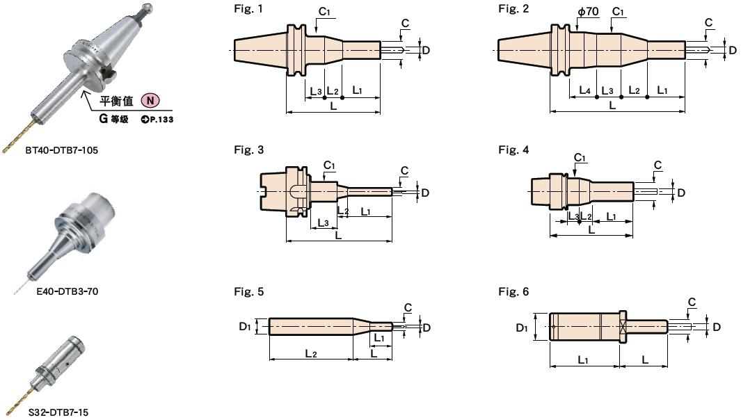 日本MST deta-1超弹性弹簧筒夹刀柄 b型(dtb)