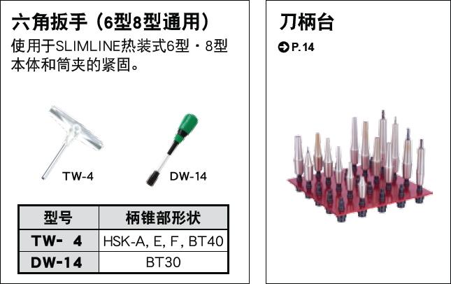 日本MST热缩刀柄-两体型 slimne筒夹 迷你6型