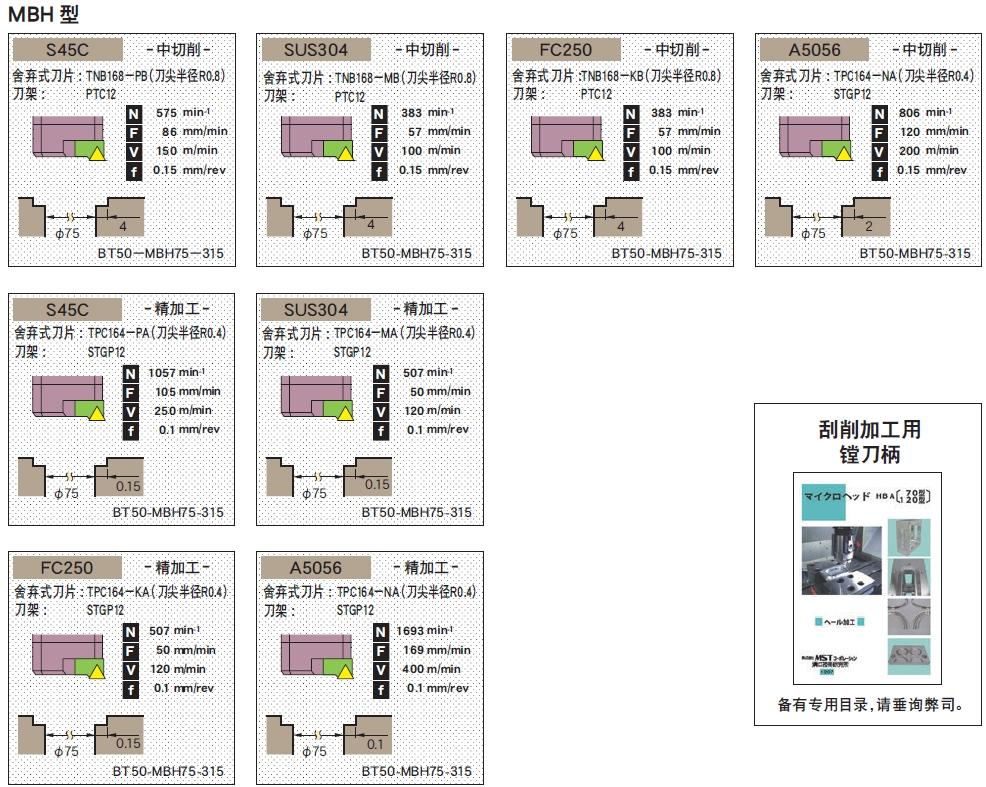 日本MST可微调精镗刀柄MBH型