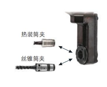 日本MST90°角度头Mini型