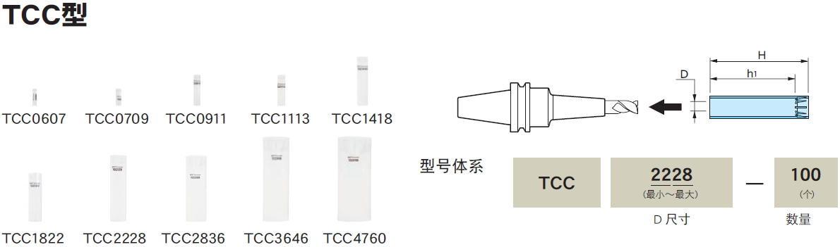 日本MST刀具保护套