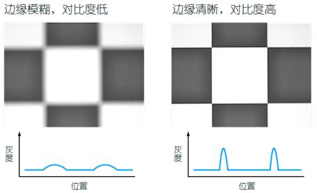 影像测量机有哪些功能?