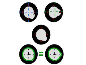 蔡司三坐标测量机Spectrum有哪些功能?