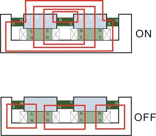 电磁吸盘规格,技术参数及生产厂家