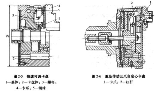 车床油缸结构图