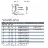 波龙(BLUM)硬质合金杆红宝石探针(For TC52/53/54/76) ECP03.8000-022.050.03